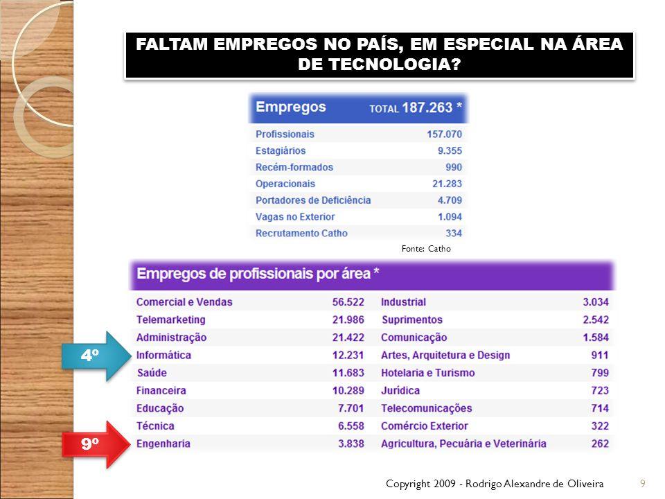 FALTAM EMPREGOS NO PAÍS, EM ESPECIAL NA ÁREA DE TECNOLOGIA