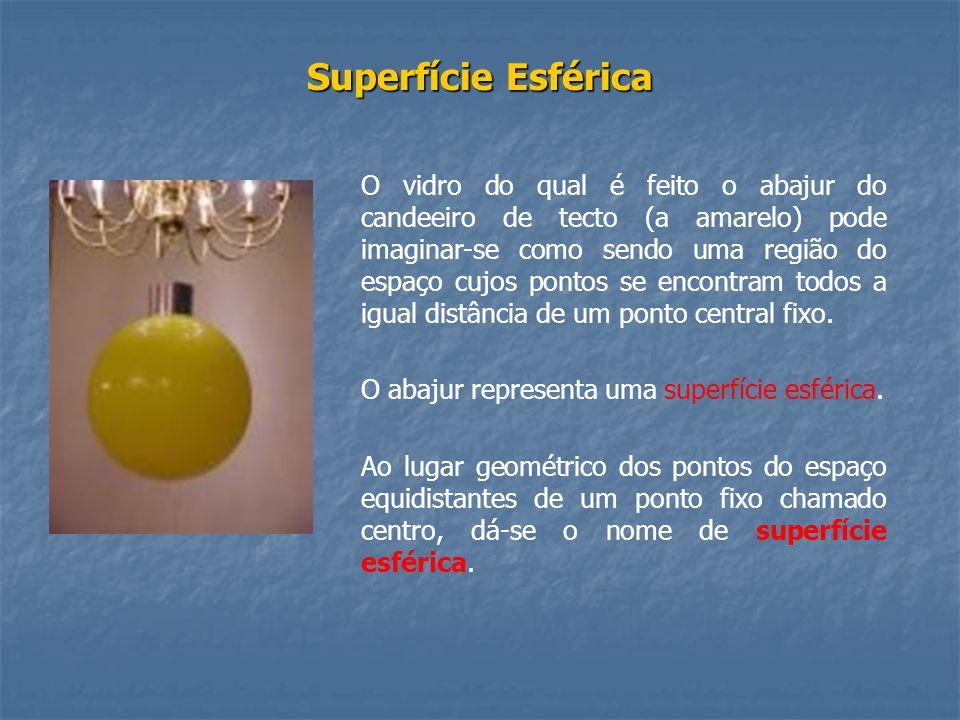 Superfície Esférica