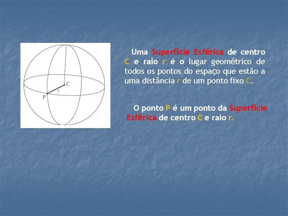 Uma Superfície Esférica de centro C e raio r é o lugar geométrico de todos os pontos do espaço que estão a uma distância r de um ponto fixo C.