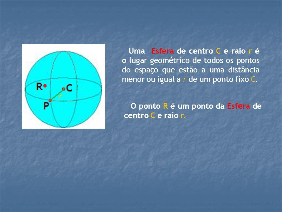 O ponto R é um ponto da Esfera de centro C e raio r.