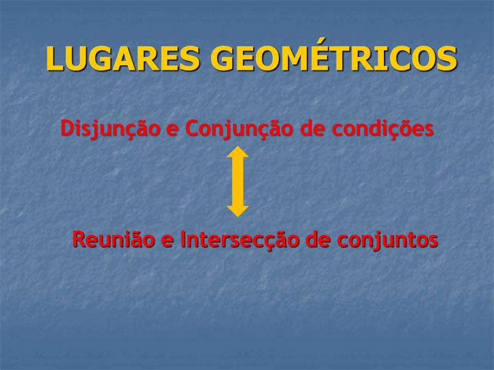 Disjunção e Conjunção de condições Reunião e Intersecção de conjuntos