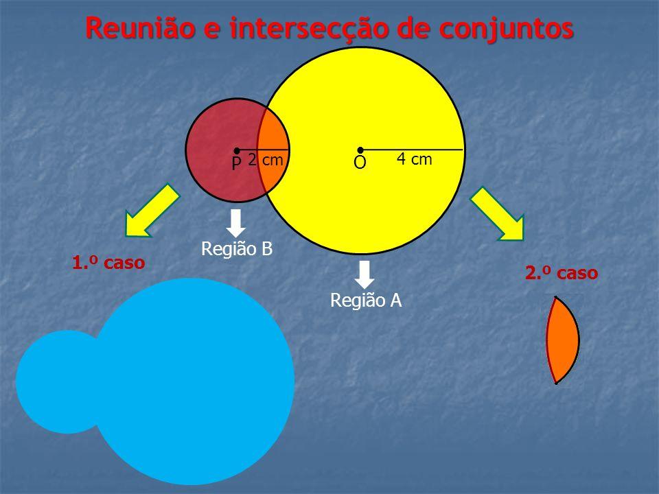 Reunião e intersecção de conjuntos