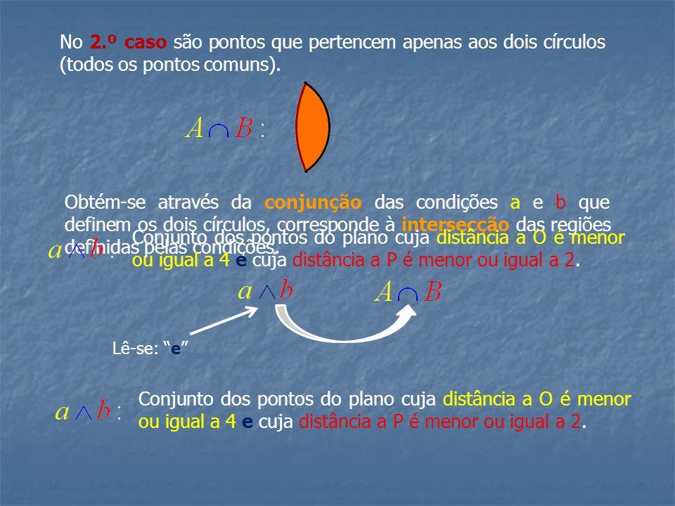 No 2.º caso são pontos que pertencem apenas aos dois círculos (todos os pontos comuns).