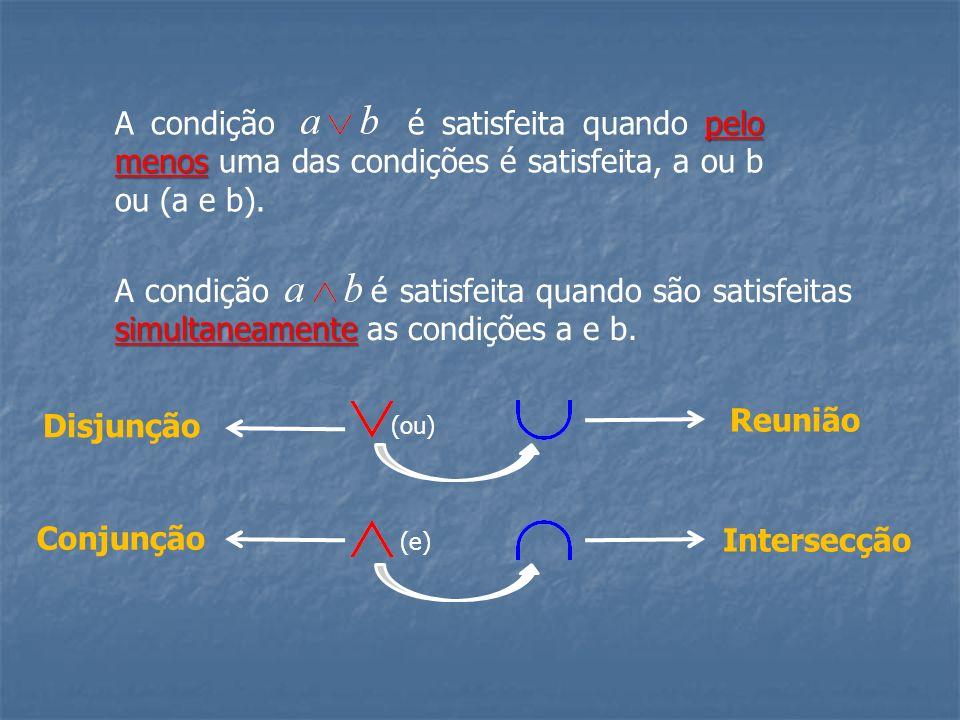 Disjunção Reunião Conjunção Intersecção