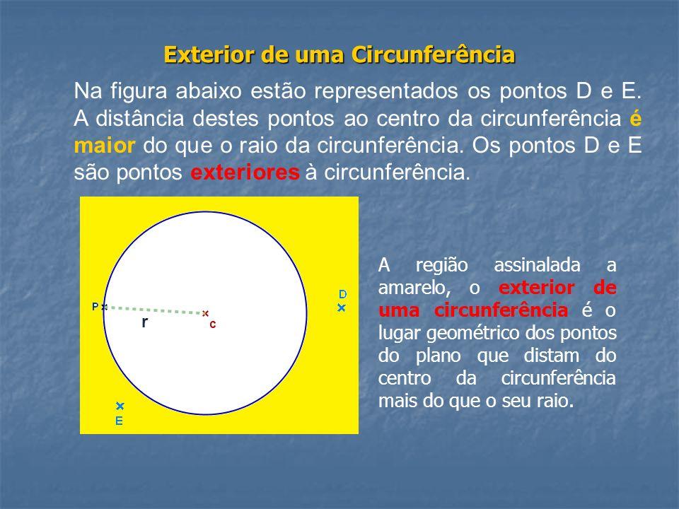 Exterior de uma Circunferência