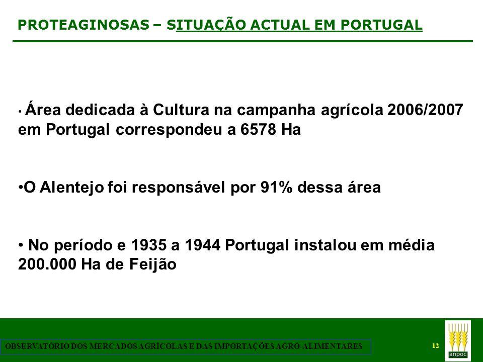 PROTEAGINOSAS – SITUAÇÃO ACTUAL EM PORTUGAL