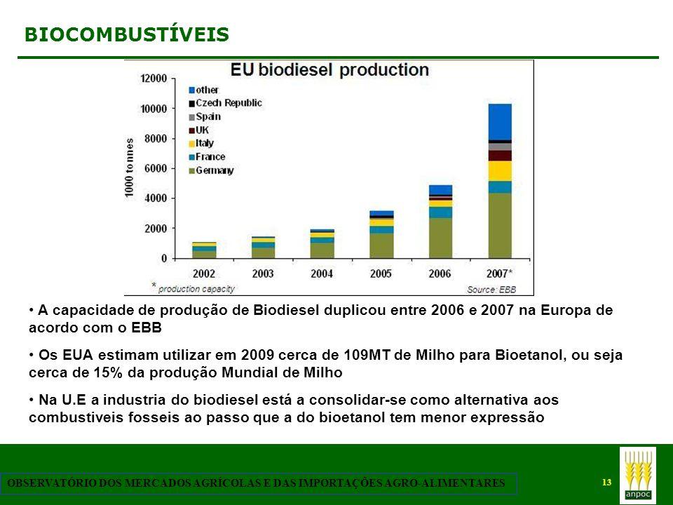 BIOCOMBUSTÍVEIS A capacidade de produção de Biodiesel duplicou entre 2006 e 2007 na Europa de acordo com o EBB.