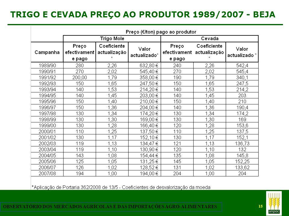 TRIGO E CEVADA PREÇO AO PRODUTOR 1989/2007 - BEJA