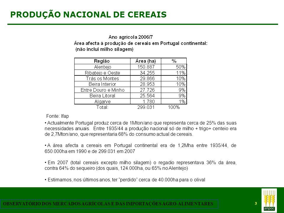 PRODUÇÃO NACIONAL DE CEREAIS