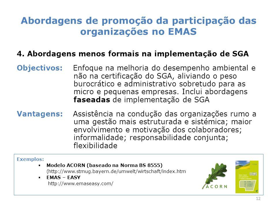 Abordagens de promoção da participação das organizações no EMAS