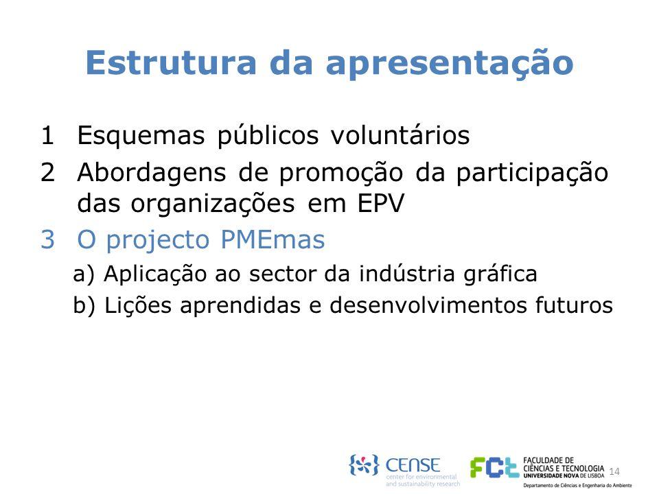 Projecto PMEmas | Objectivos