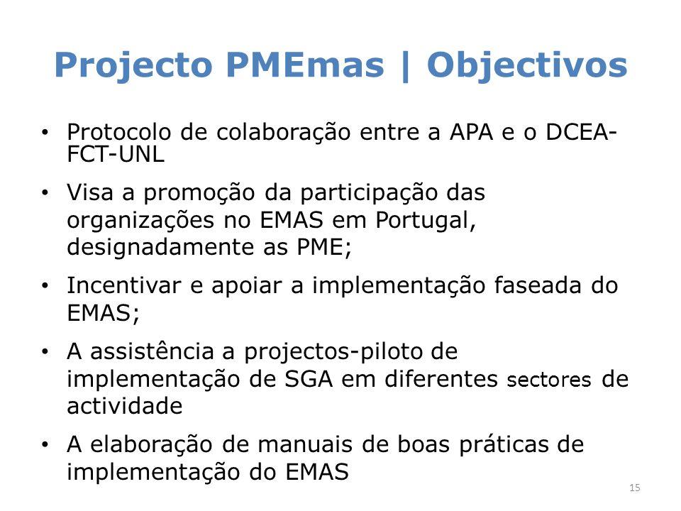 Projecto PMEmas | Abordagem mista