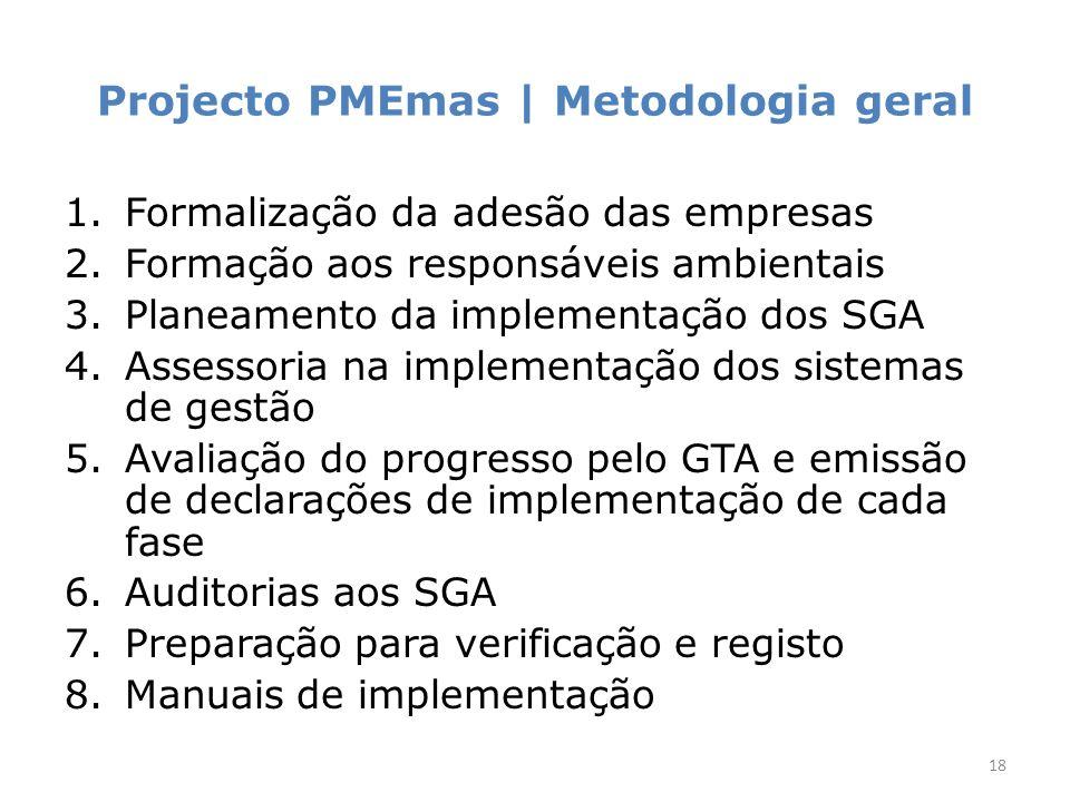 Projecto PMEmas | Formação
