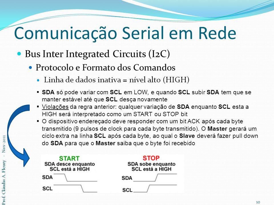 Comunicação Serial em Rede