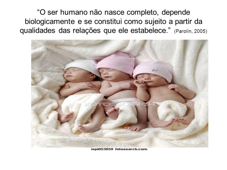 O ser humano não nasce completo, depende biologicamente e se constitui como sujeito a partir da qualidades das relações que ele estabelece. (Parolin, 2005)