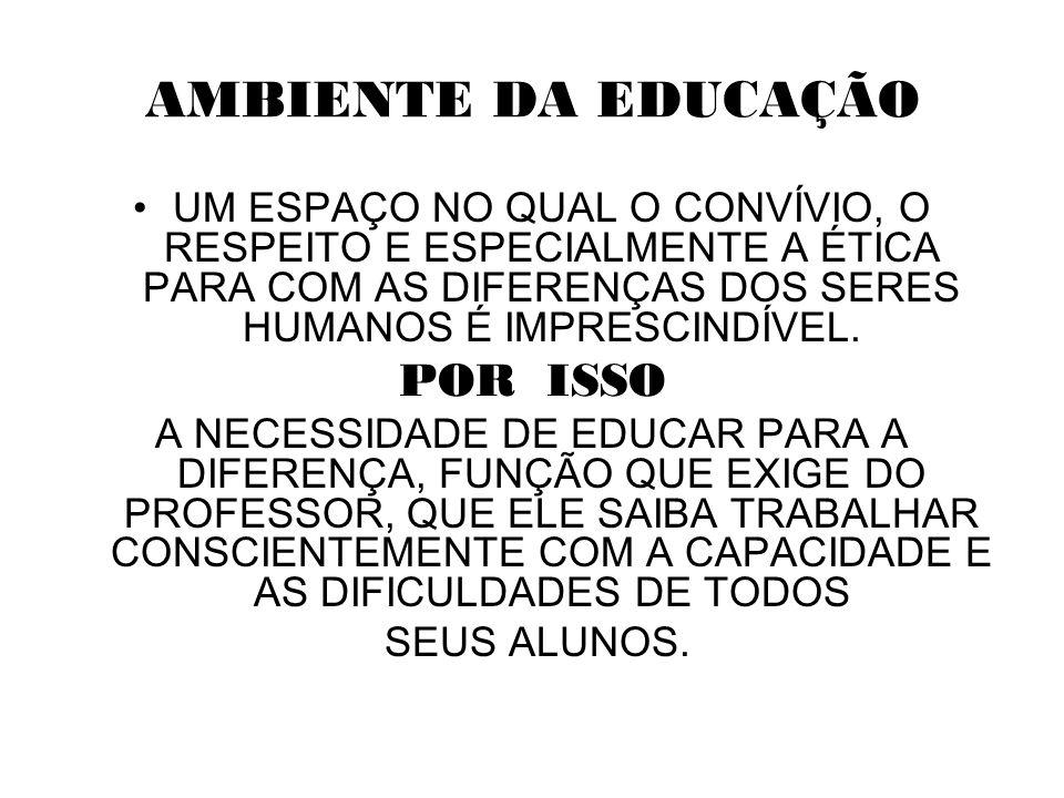 AMBIENTE DA EDUCAÇÃO POR ISSO