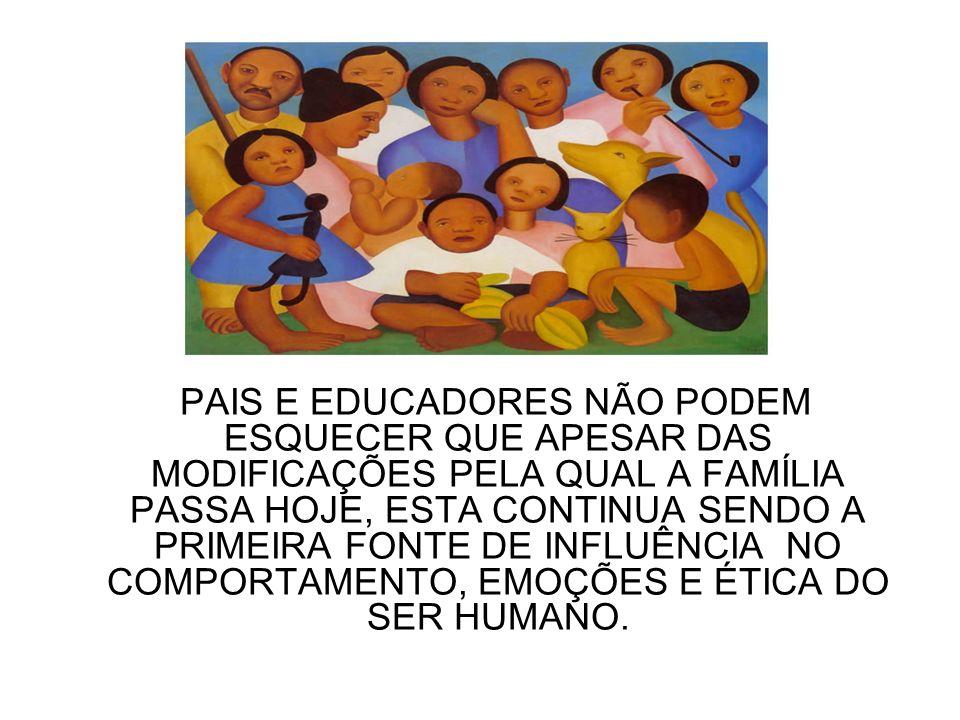 PAIS E EDUCADORES NÃO PODEM ESQUECER QUE APESAR DAS MODIFICAÇÕES PELA QUAL A FAMÍLIA PASSA HOJE, ESTA CONTINUA SENDO A PRIMEIRA FONTE DE INFLUÊNCIA NO COMPORTAMENTO, EMOÇÕES E ÉTICA DO SER HUMANO.