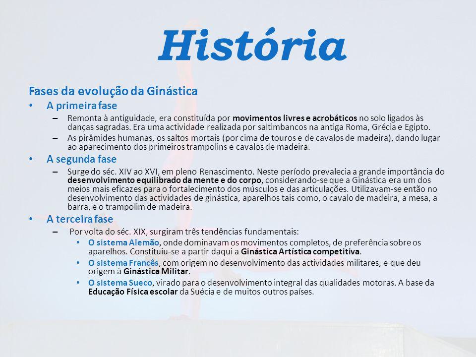 História Fases da evolução da Ginástica A primeira fase A segunda fase