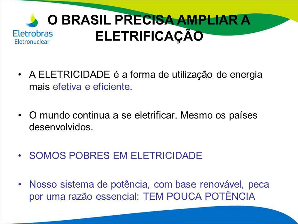 O BRASIL PRECISA AMPLIAR A ELETRIFICAÇÃO