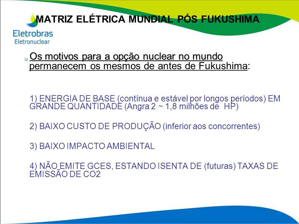 MATRIZ ELÉTRICA MUNDIAL PÓS FUKUSHIMA
