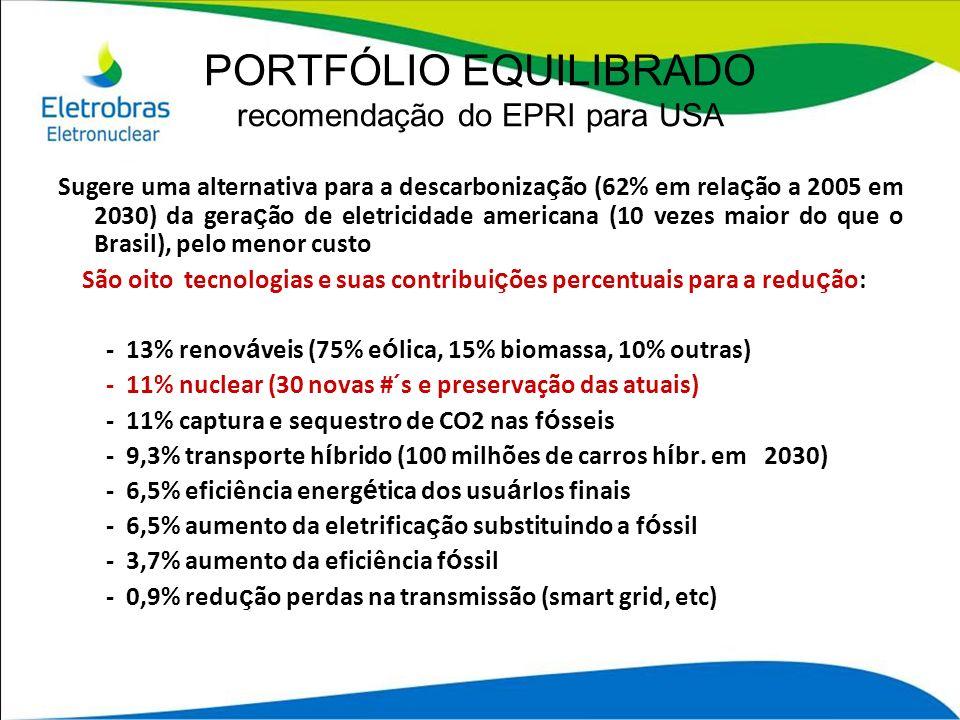 PORTFÓLIO EQUILIBRADO recomendação do EPRI para USA