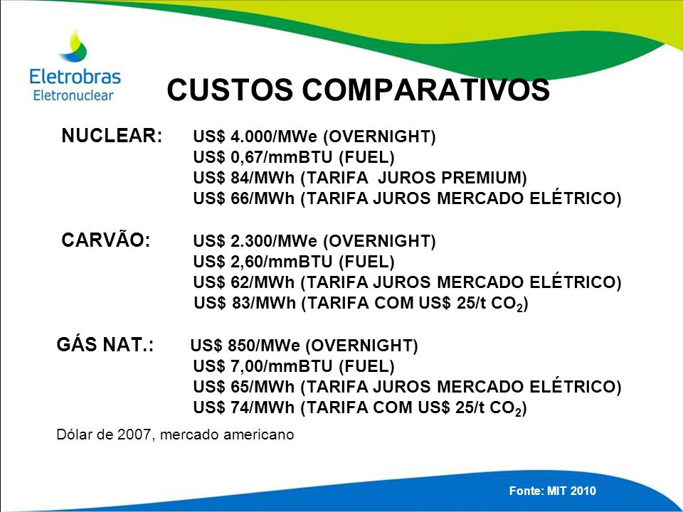 CUSTOS COMPARATIVOS NUCLEAR: US$ 4.000/MWe (OVERNIGHT)