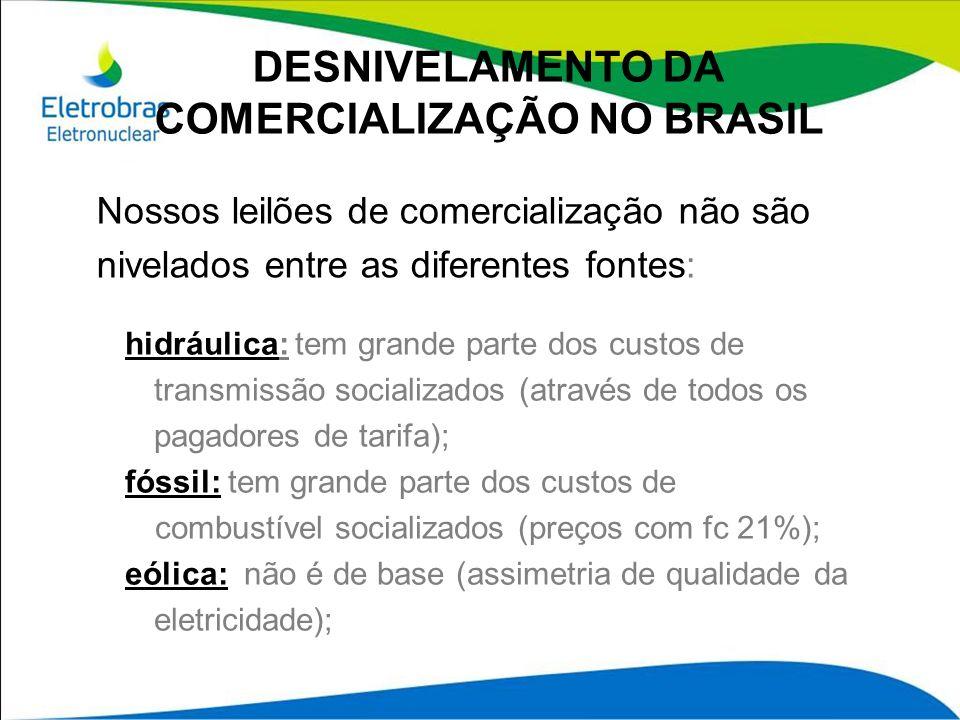 DESNIVELAMENTO DA COMERCIALIZAÇÃO NO BRASIL