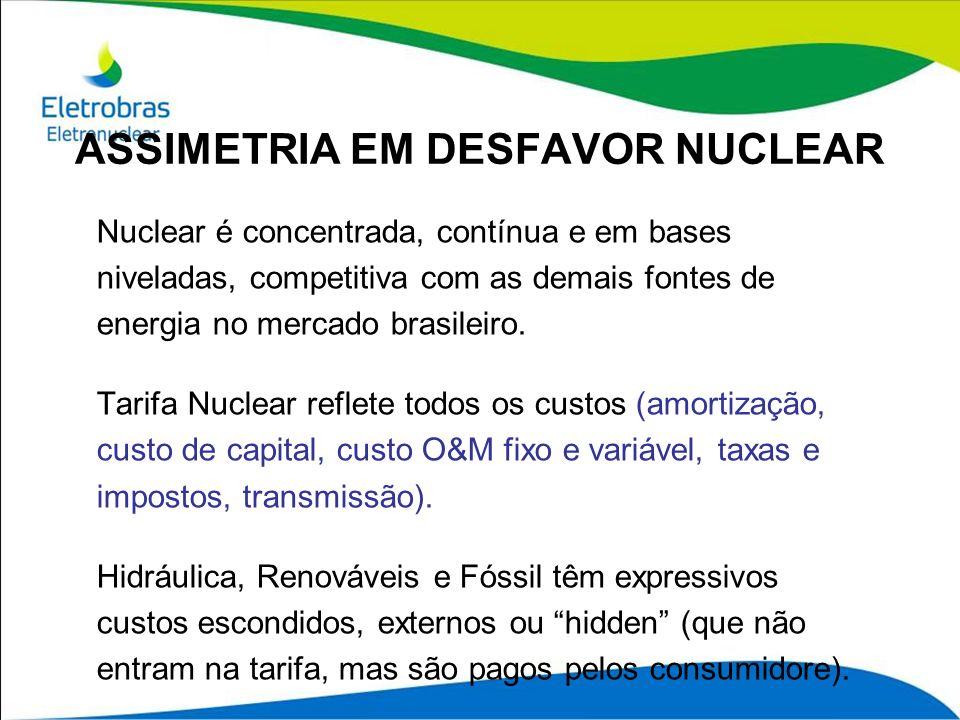 ASSIMETRIA EM DESFAVOR NUCLEAR