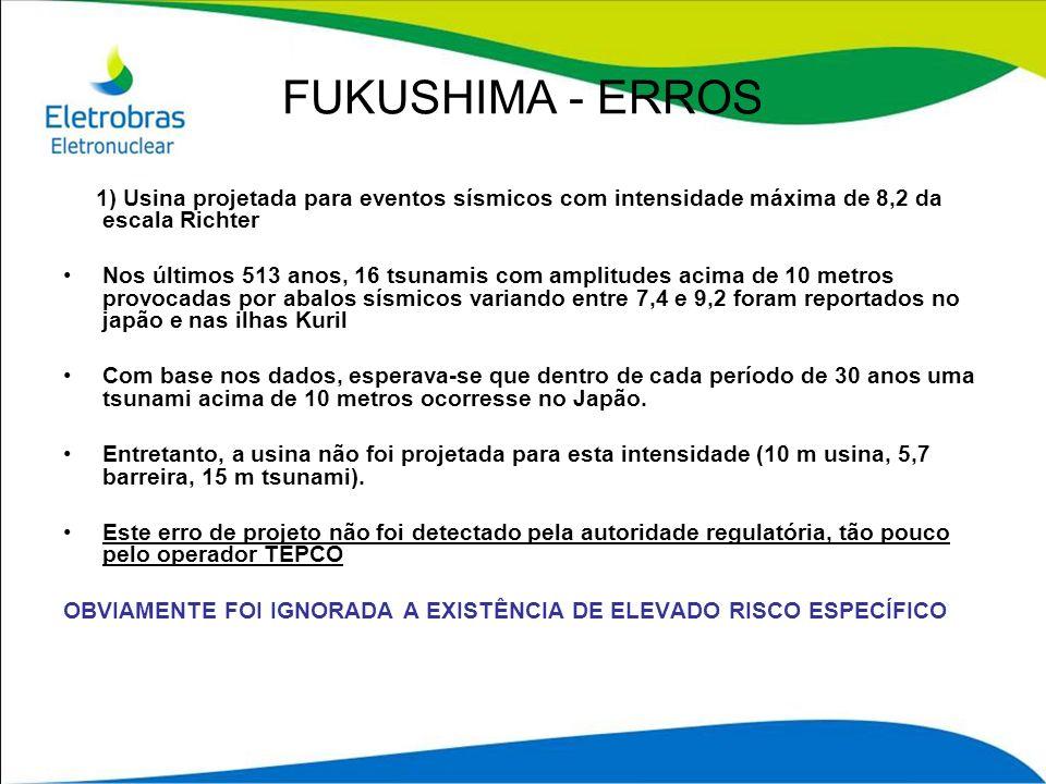 FUKUSHIMA - ERROS 1) Usina projetada para eventos sísmicos com intensidade máxima de 8,2 da escala Richter.