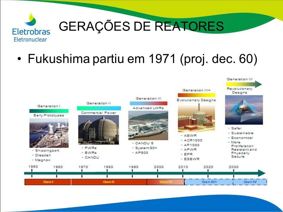 GERAÇÕES DE REATORES Fukushima partiu em 1971 (proj. dec. 60)