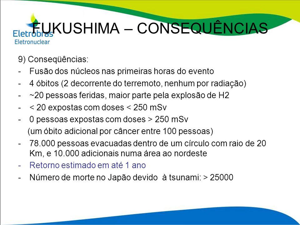 FUKUSHIMA – CONSEQUÊNCIAS