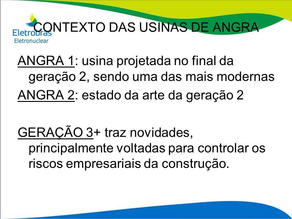 CONTEXTO DAS USINAS DE ANGRA