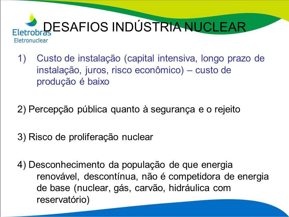 DESAFIOS INDÚSTRIA NUCLEAR