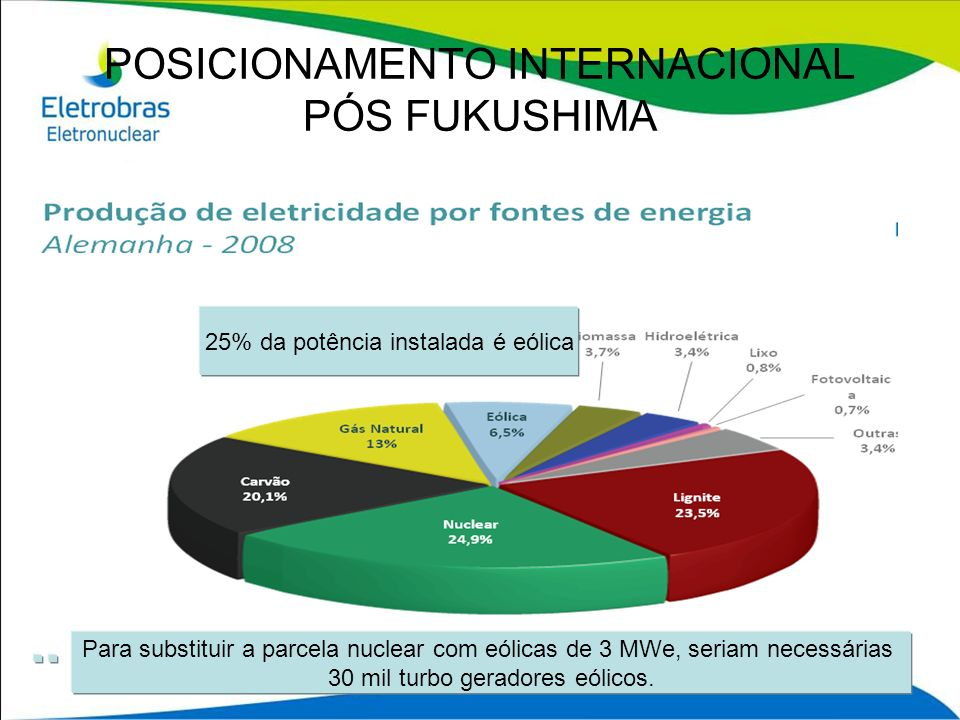 POSICIONAMENTO INTERNACIONAL PÓS FUKUSHIMA