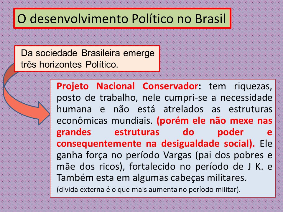 O desenvolvimento Político no Brasil