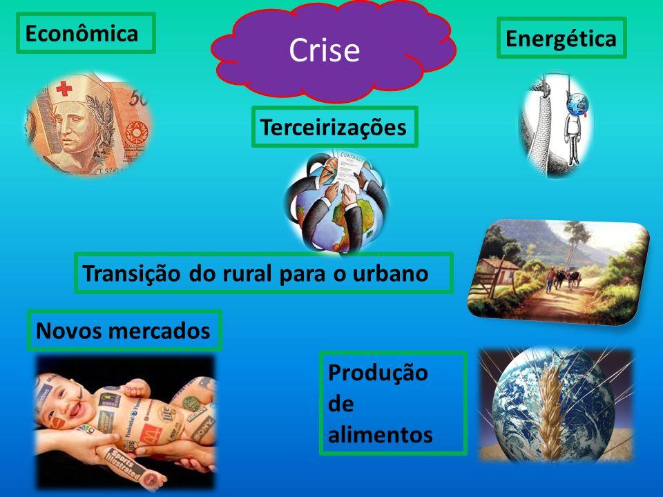 Crise Econômica Energética Terceirizações