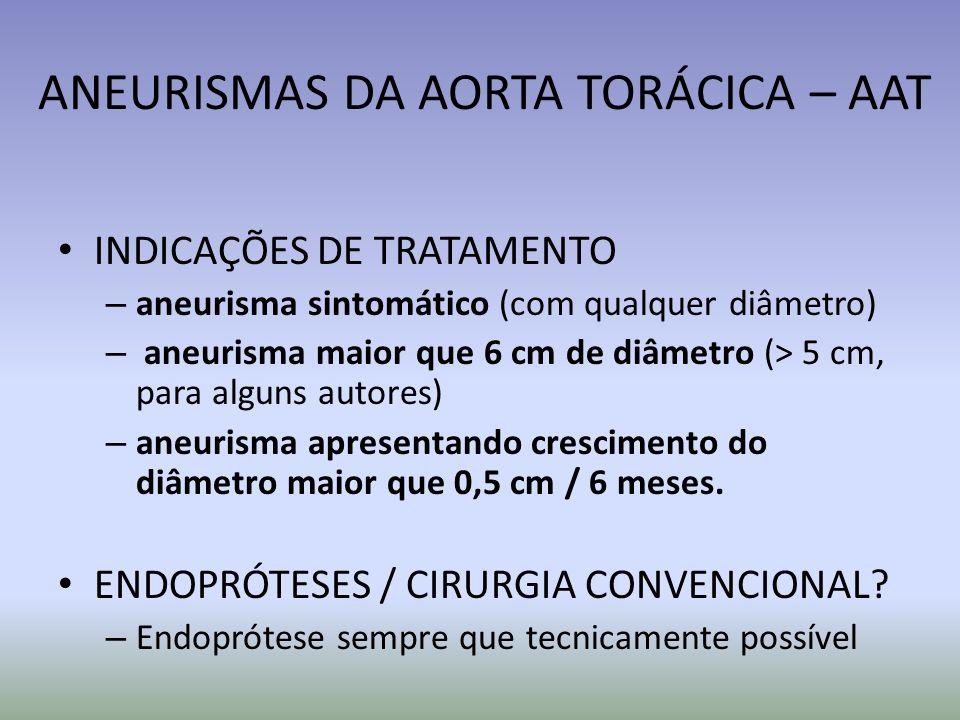 ANEURISMAS DA AORTA TORÁCICA – AAT