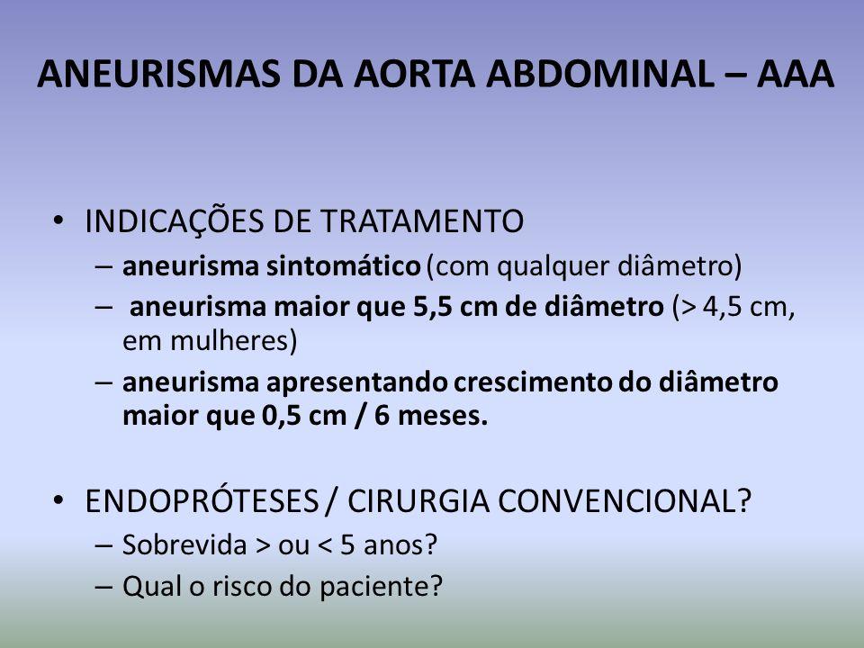 ANEURISMAS DA AORTA ABDOMINAL – AAA