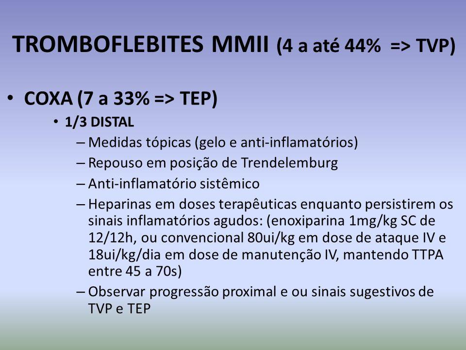 TROMBOFLEBITES MMII (4 a até 44% => TVP)