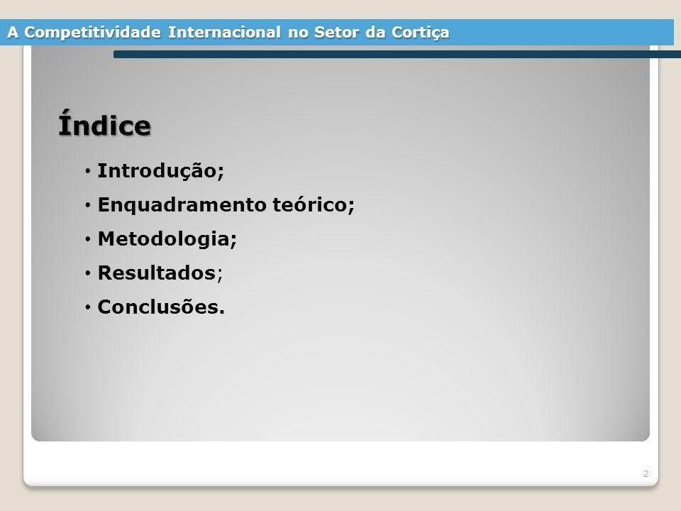 Índice Introdução; Enquadramento teórico; Metodologia; Resultados;