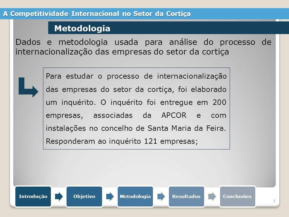 A Competitividade Internacional no Setor da Cortiça