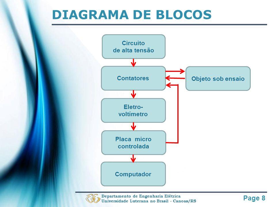 DIAGRAMA DE BLOCOS Circuito de alta tensão Contatores