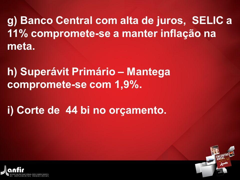 g) Banco Central com alta de juros, SELIC a 11% compromete-se a manter inflação na meta.