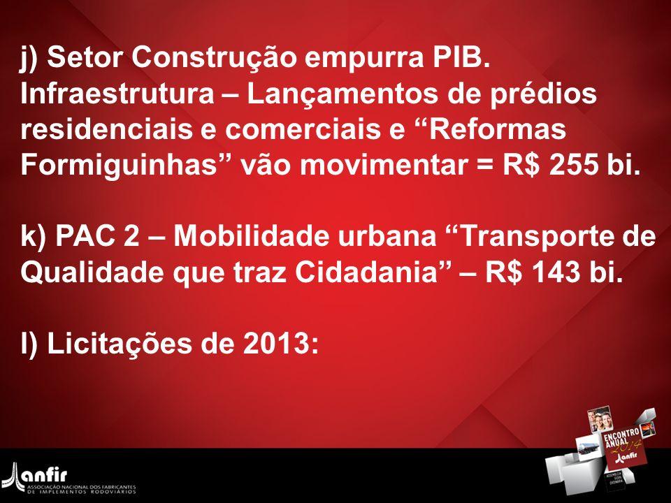 j) Setor Construção empurra PIB