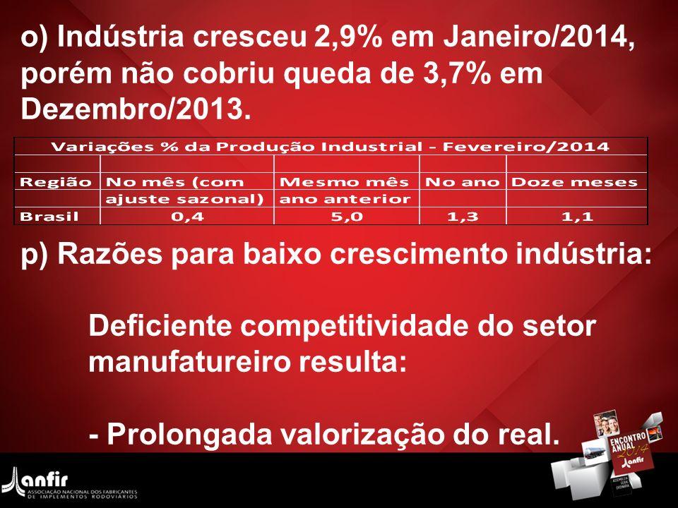 o) Indústria cresceu 2,9% em Janeiro/2014, porém não cobriu queda de 3,7% em Dezembro/2013.
