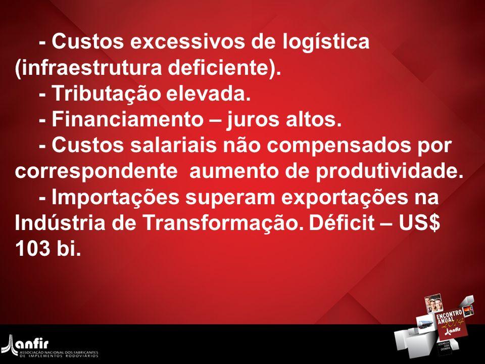 - Custos excessivos de logística (infraestrutura deficiente).