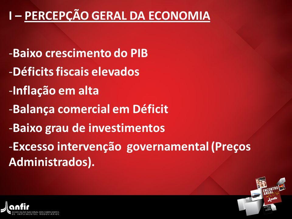 I – PERCEPÇÃO GERAL DA ECONOMIA