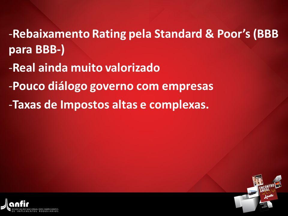 Rebaixamento Rating pela Standard & Poor's (BBB para BBB-)