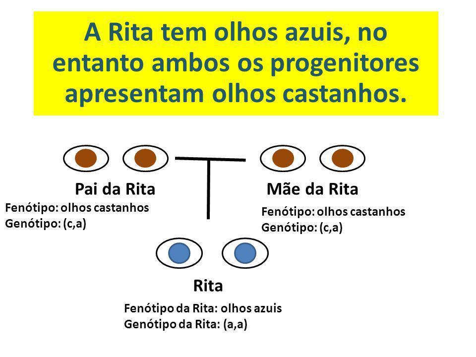 A Rita tem olhos azuis, no entanto ambos os progenitores apresentam olhos castanhos.