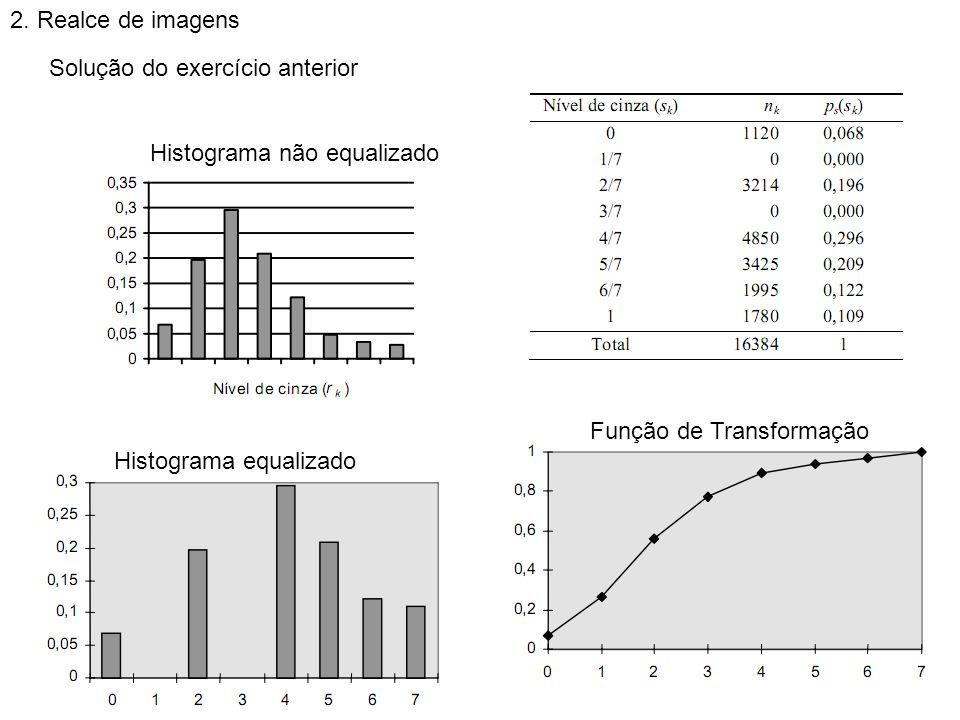 2. Realce de imagens Solução do exercício anterior. Histograma não equalizado. Função de Transformação.